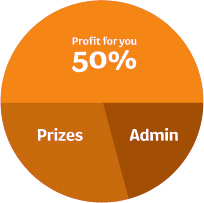 Pie chart to demonstrate profit distribution